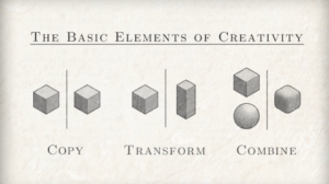 Kirby Ferguson - Everything is a Remix, Part 3: The Elements of Creativity